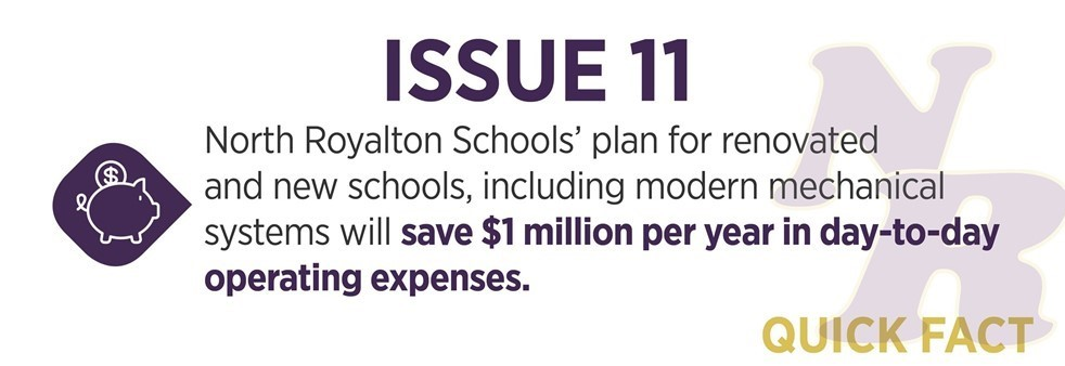 Our district's plan for renovated and new schools will save $1 million per year in day to day operating expenses.